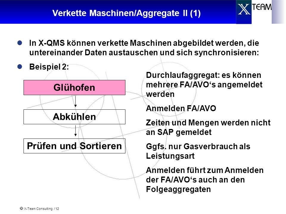 Verkette Maschinen/Aggregate II (1)