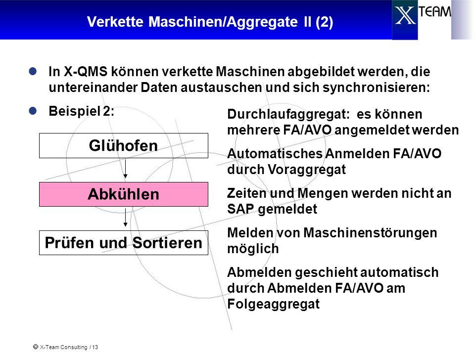 Verkette Maschinen/Aggregate II (2)