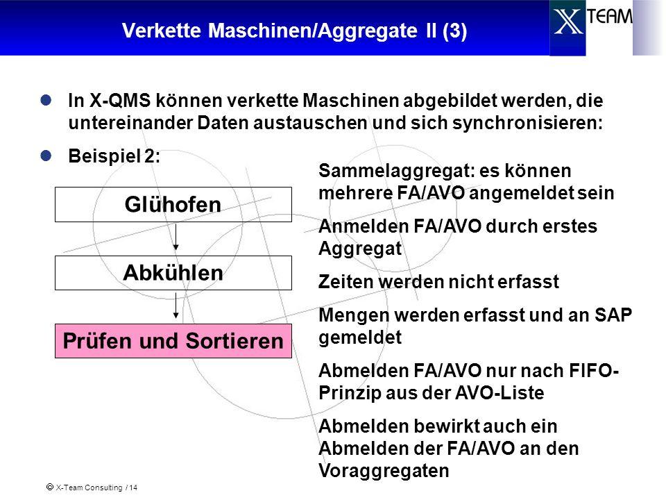 Verkette Maschinen/Aggregate II (3)