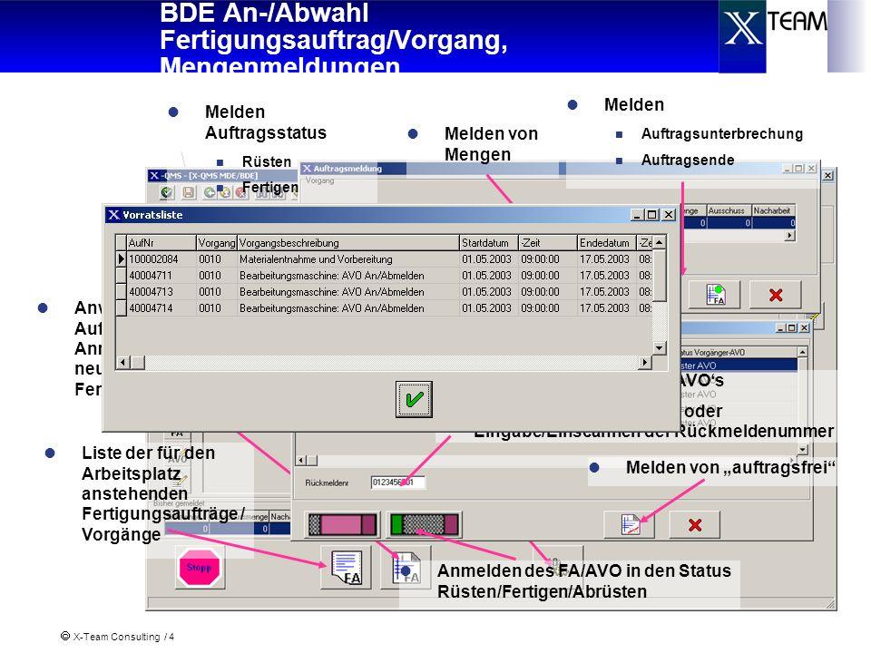 BDE An-/Abwahl Fertigungsauftrag/Vorgang, Mengenmeldungen