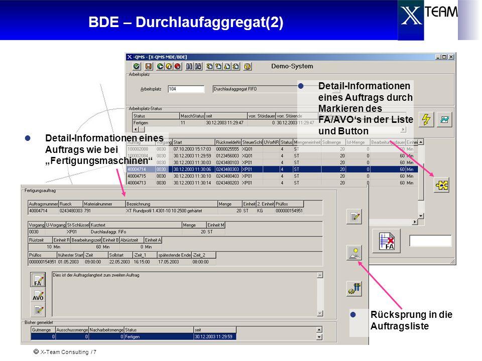BDE – Durchlaufaggregat(2)