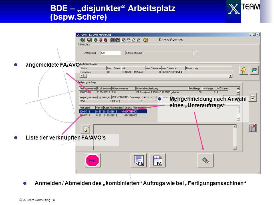 "BDE – ""disjunkter Arbeitsplatz (bspw.Schere)"