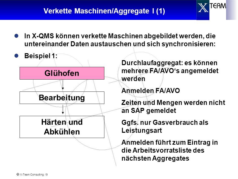 Verkette Maschinen/Aggregate I (1)