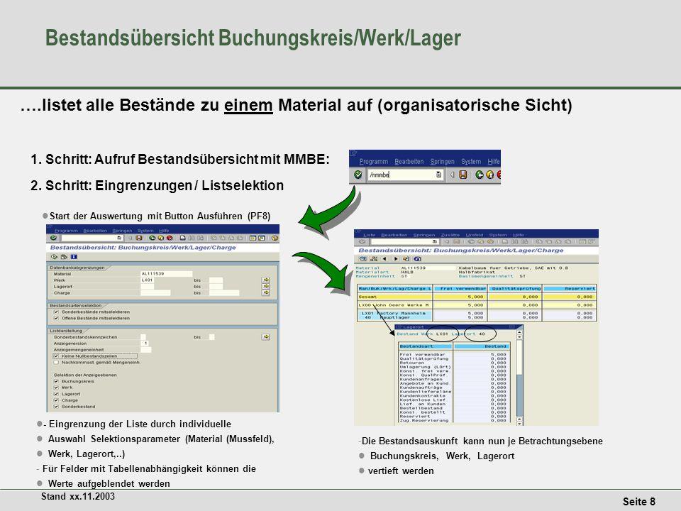 Bestandsübersicht Buchungskreis/Werk/Lager