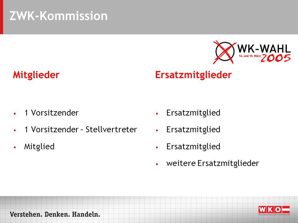 ZWK-Kommission Mitglieder Ersatzmitglieder 1 Vorsitzender