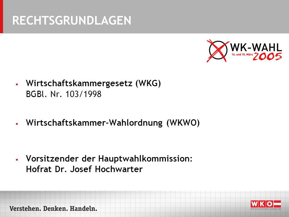RECHTSGRUNDLAGEN Wirtschaftskammergesetz (WKG) BGBl. Nr. 103/1998