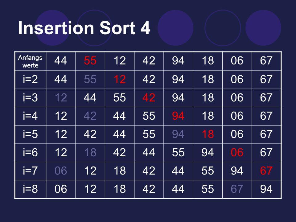 Insertion Sort 4 44 55 12 42 94 18 06 67 i=2 i=3 i=4 i=5 i=6 i=7 i=8