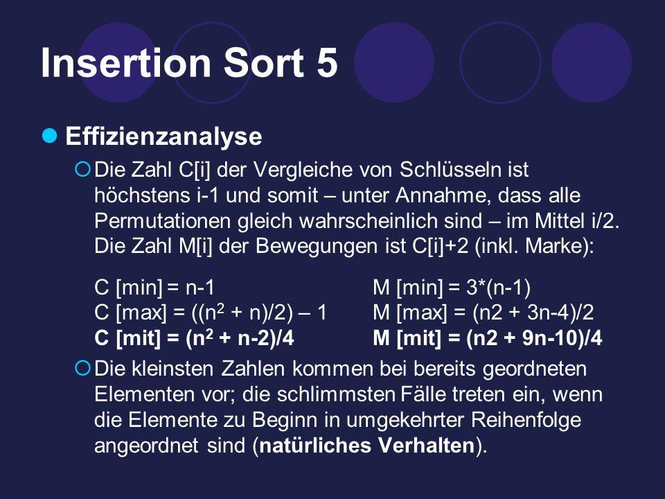 Insertion Sort 5 Effizienzanalyse