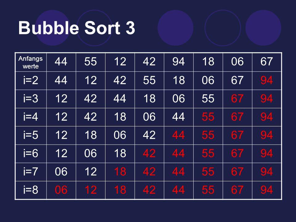 Bubble Sort 3 44 55 12 42 94 18 06 67 i=2 i=3 i=4 i=5 i=6 i=7 i=8