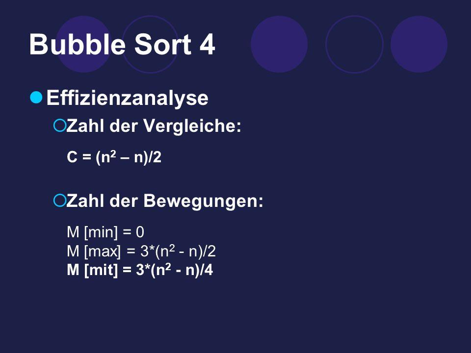 Bubble Sort 4 Effizienzanalyse Zahl der Vergleiche: C = (n2 – n)/2