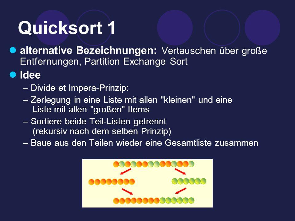 Quicksort 1 alternative Bezeichnungen: Vertauschen über große Entfernungen, Partition Exchange Sort.