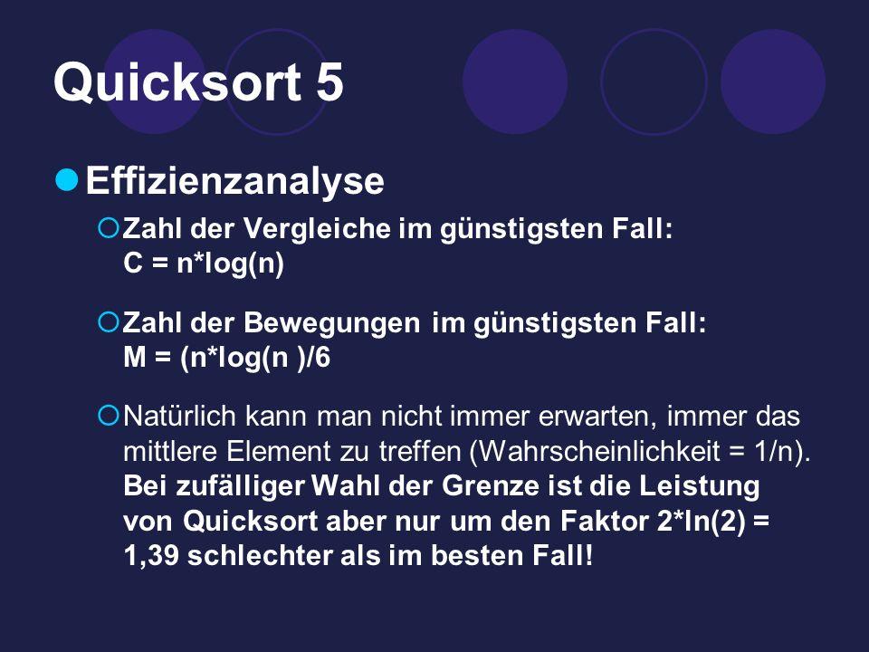 Quicksort 5 Effizienzanalyse
