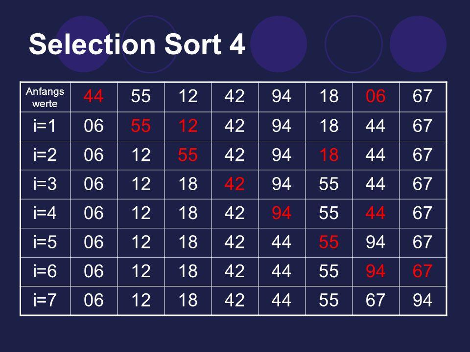 Selection Sort 4 44 55 12 42 94 18 06 67 i=1 i=2 i=3 i=4 i=5 i=6 i=7