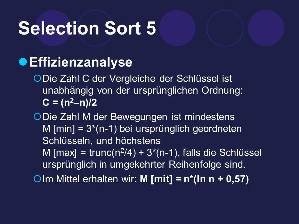 Selection Sort 5 Effizienzanalyse