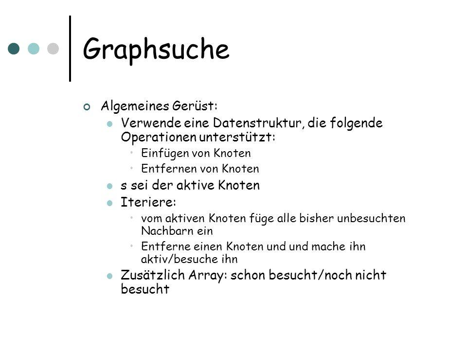 Graphsuche Algemeines Gerüst: