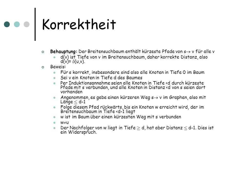 Korrektheit Behauptung: Der Breitensuchbaum enthält kürzeste Pfade von s v für alle v.
