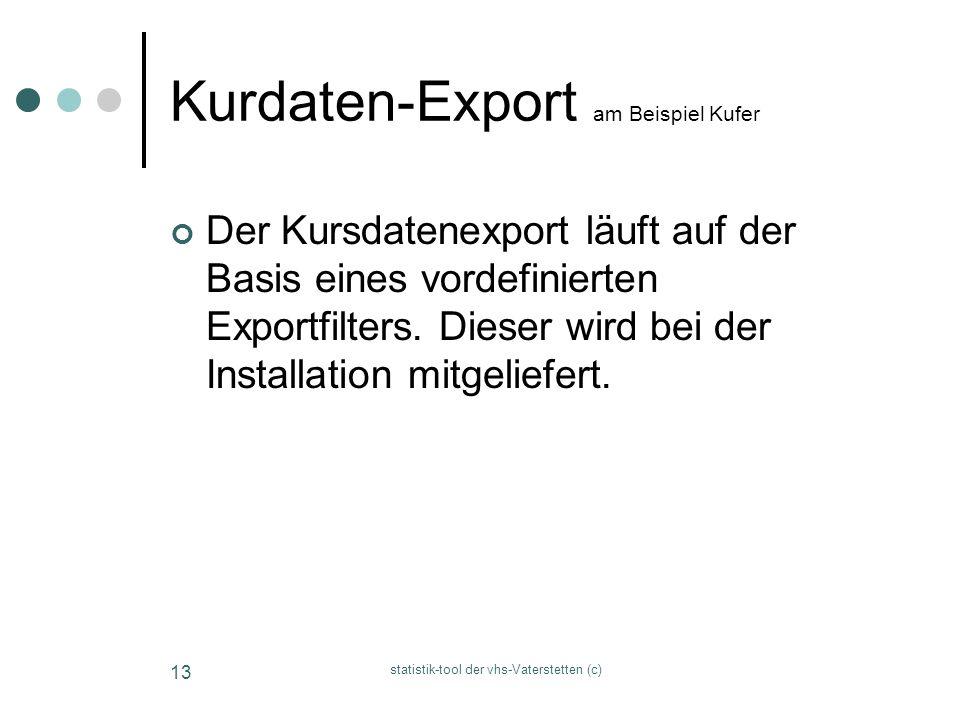 Kurdaten-Export am Beispiel Kufer