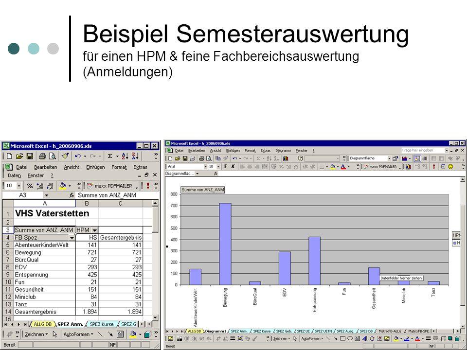 Beispiel Semesterauswertung für einen HPM & feine Fachbereichsauswertung (Anmeldungen)