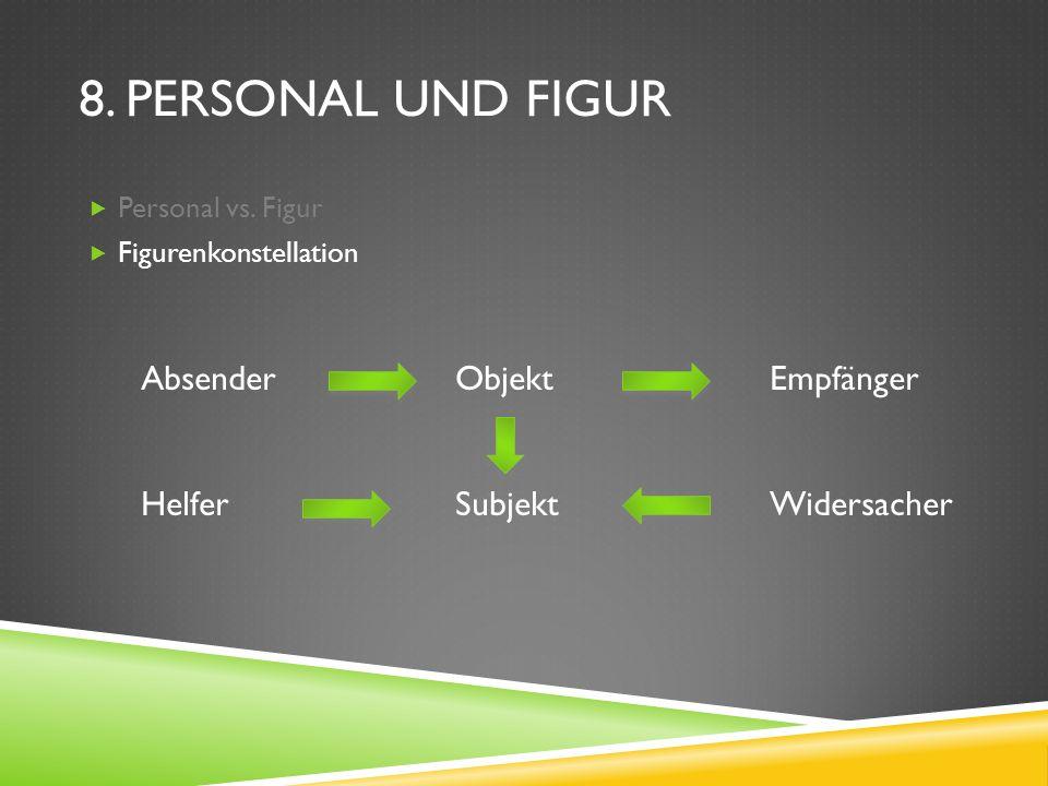 8. Personal und Figur Absender Objekt Empfänger