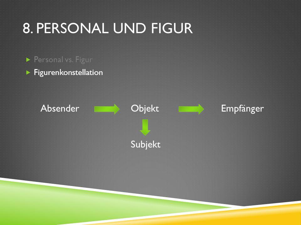 8. Personal und Figur Absender Objekt Empfänger Subjekt