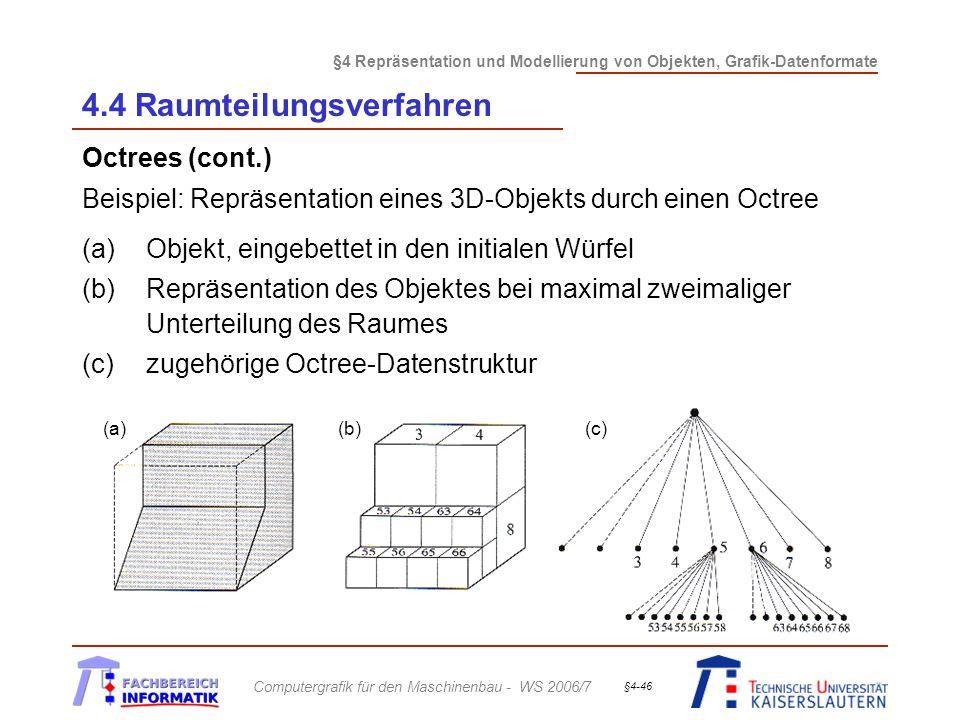 4.4 Raumteilungsverfahren