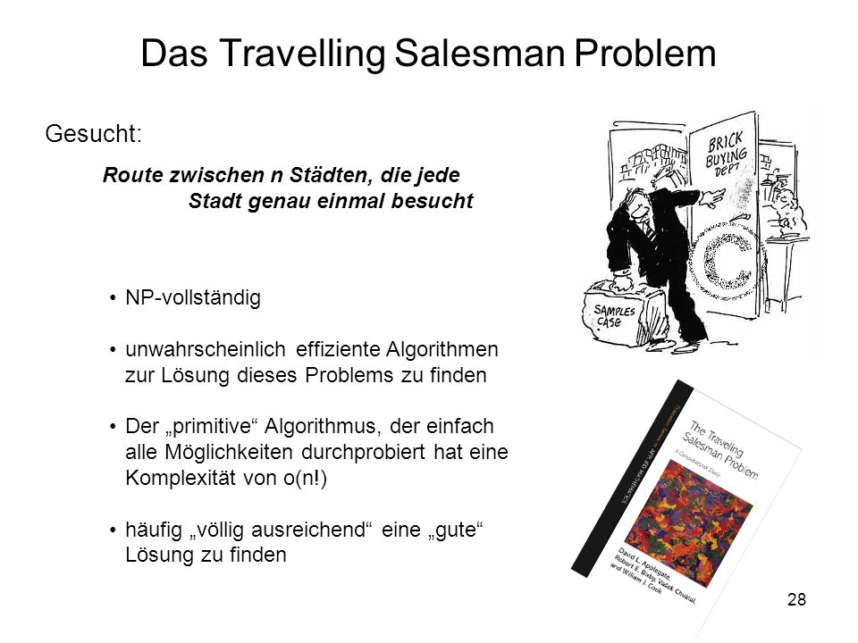 Das Travelling Salesman Problem