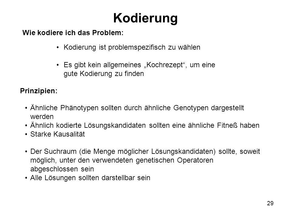 Kodierung Wie kodiere ich das Problem: