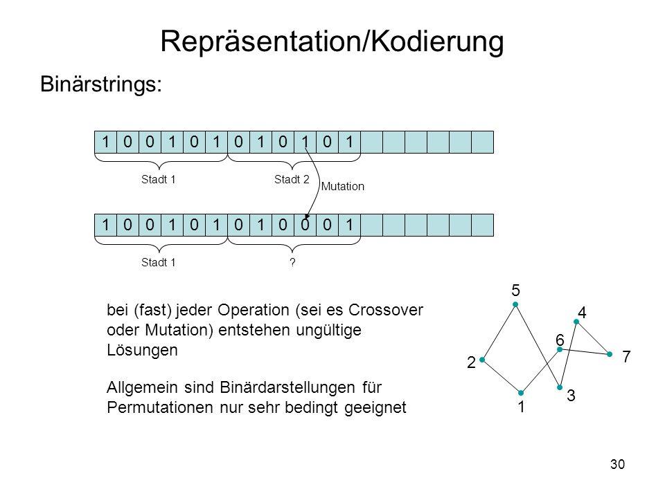 Repräsentation/Kodierung
