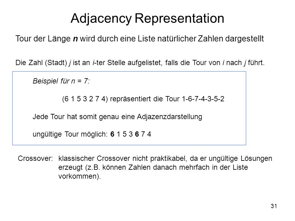Adjacency Representation