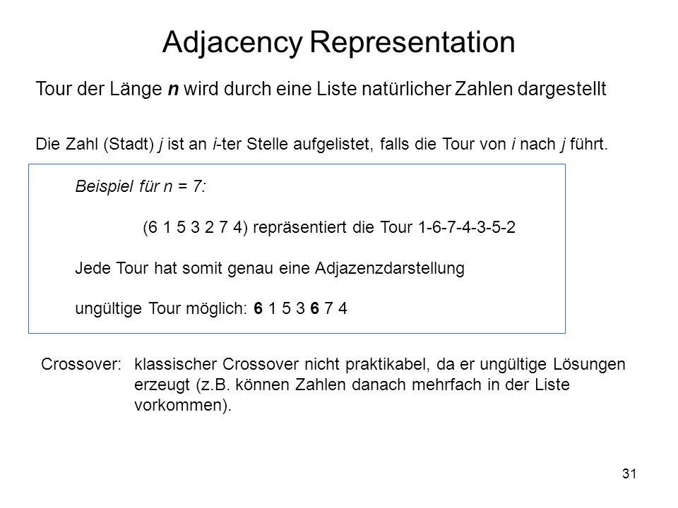 Adjacency Representation