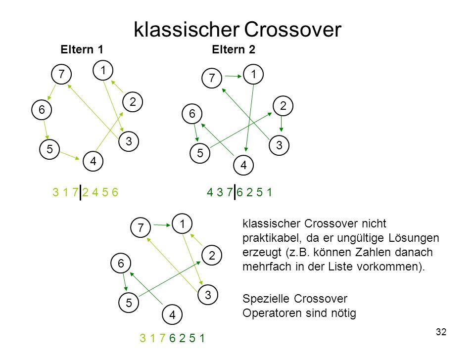 klassischer Crossover