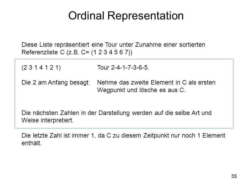 Ordinal Representation