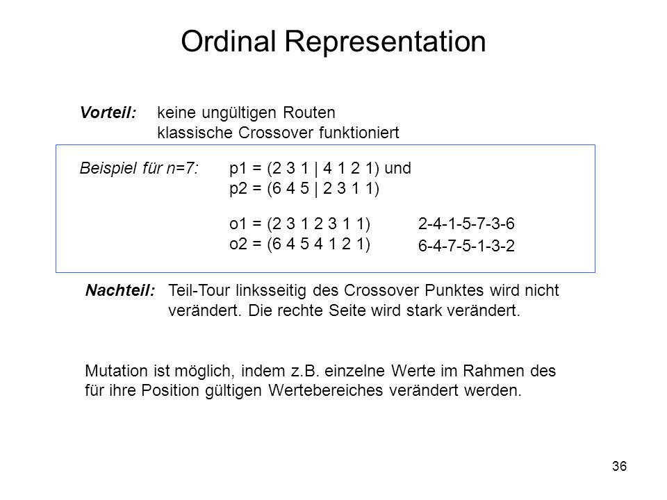 Ordinal Representation