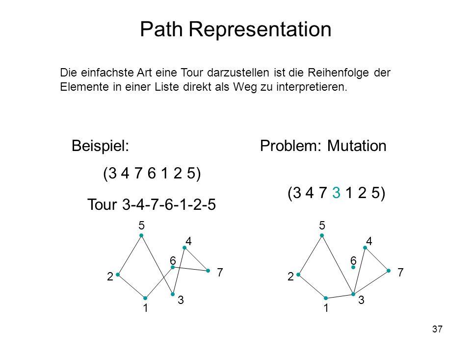 Path Representation Beispiel: Problem: Mutation (3 4 7 6 1 2 5)