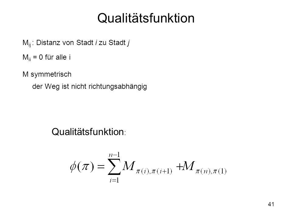 Qualitätsfunktion Qualitätsfunktion: