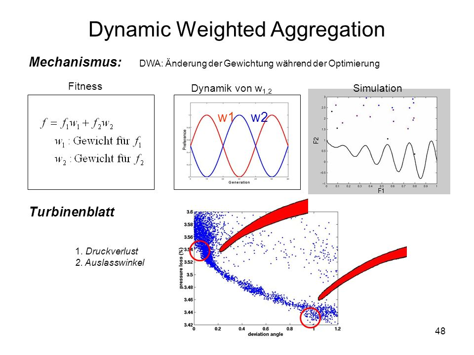 Dynamic Weighted Aggregation