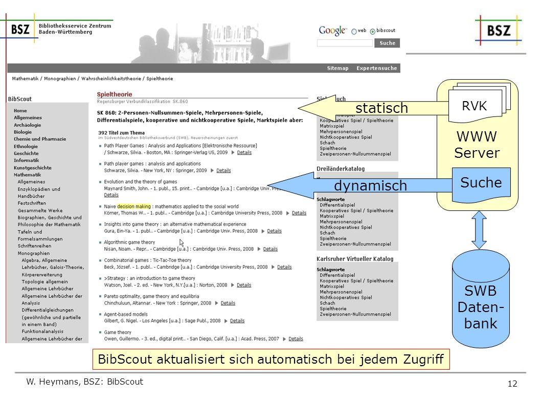 statisch WWW Server Suche dynamisch SWB Daten- bank SWB DB RVK