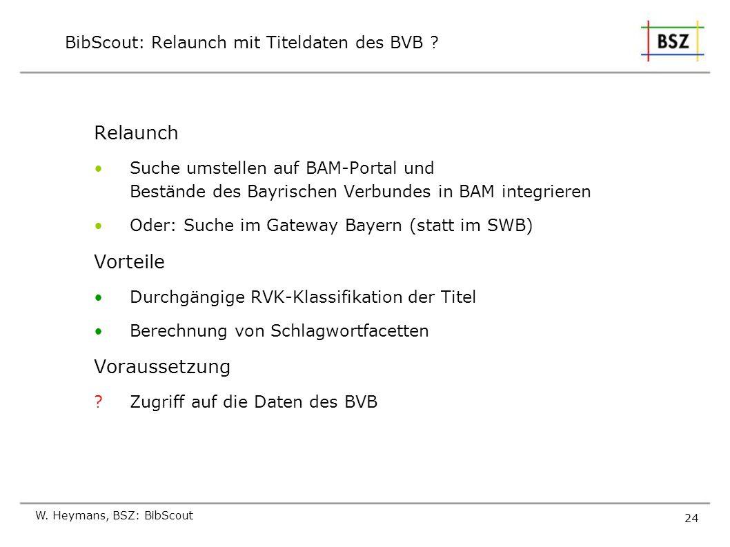 BibScout: Relaunch mit Titeldaten des BVB