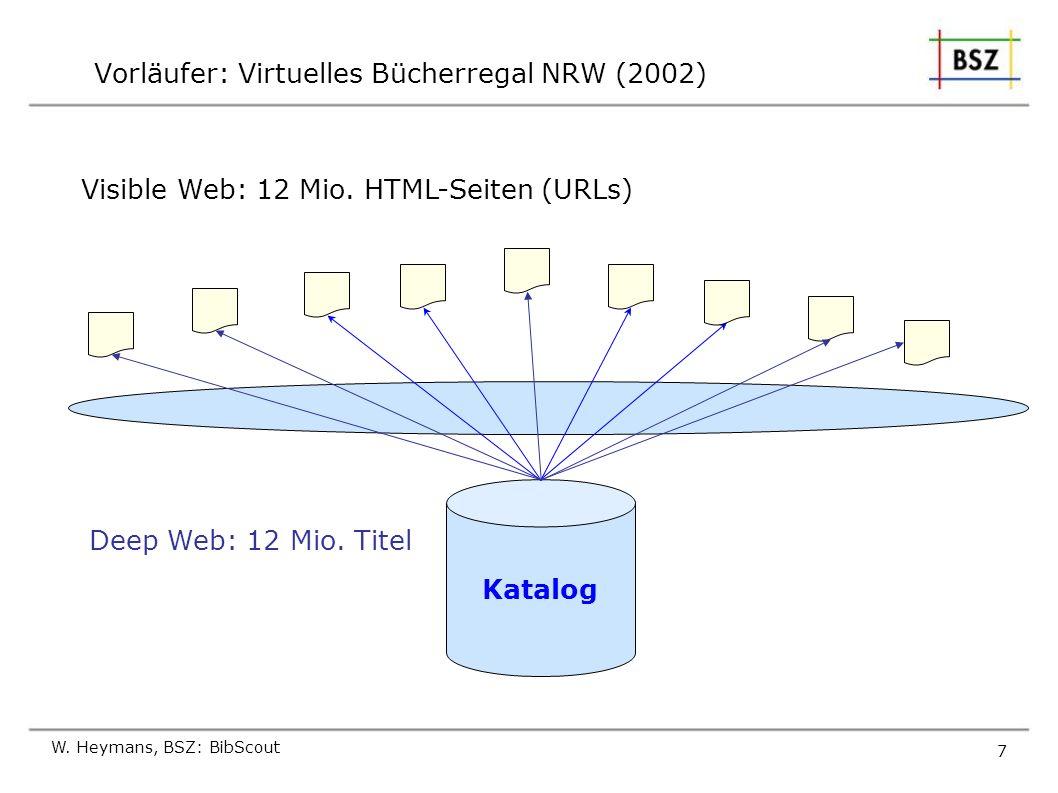 Vorläufer: Virtuelles Bücherregal NRW (2002)