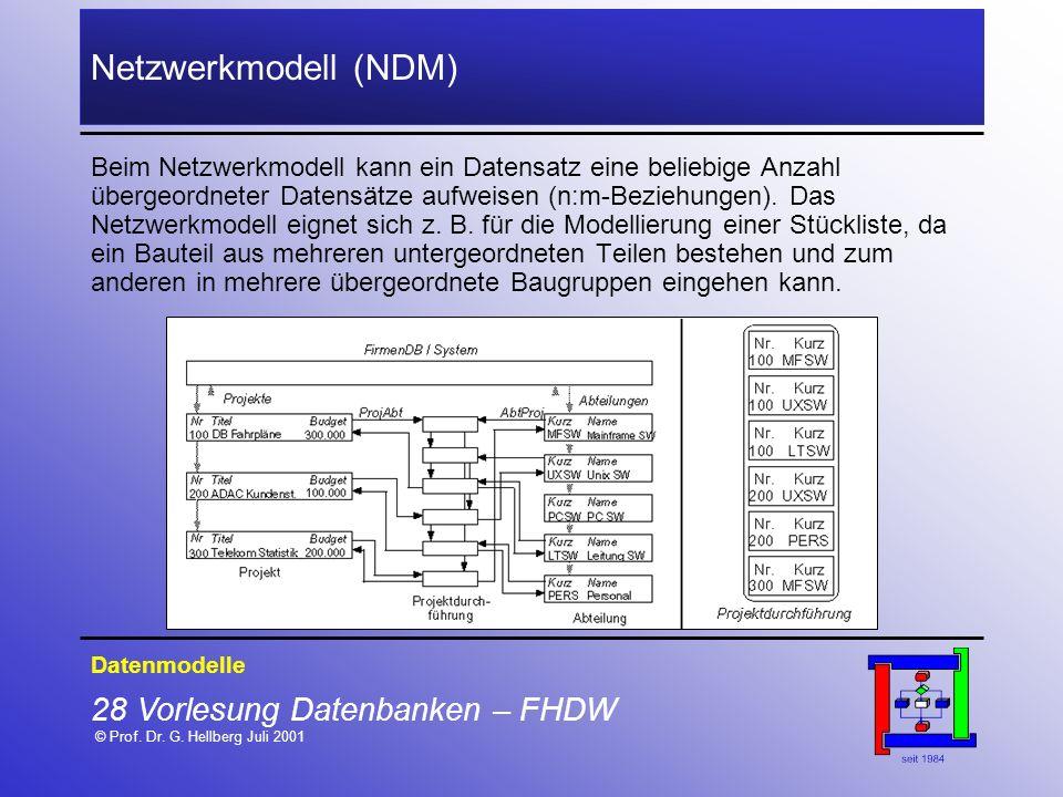 Netzwerkmodell (NDM)