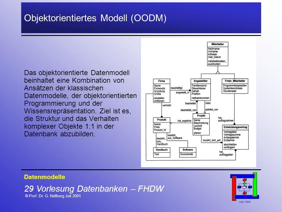 Objektorientiertes Modell (OODM)