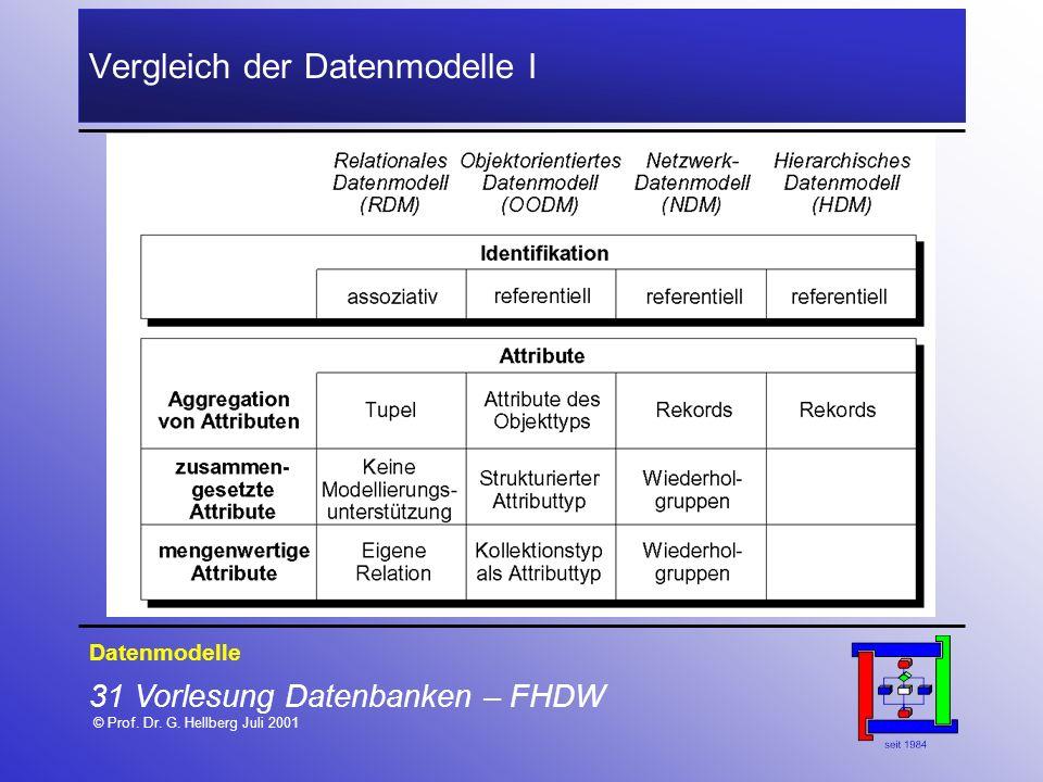 Vergleich der Datenmodelle I