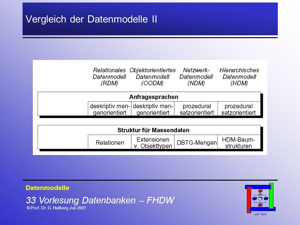 Vergleich der Datenmodelle II