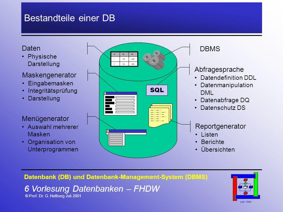 Bestandteile einer DB Daten. Physische Darstellung. DBMS. S1. S2. S3. 1. Hal. sdaf. 2. sfg.