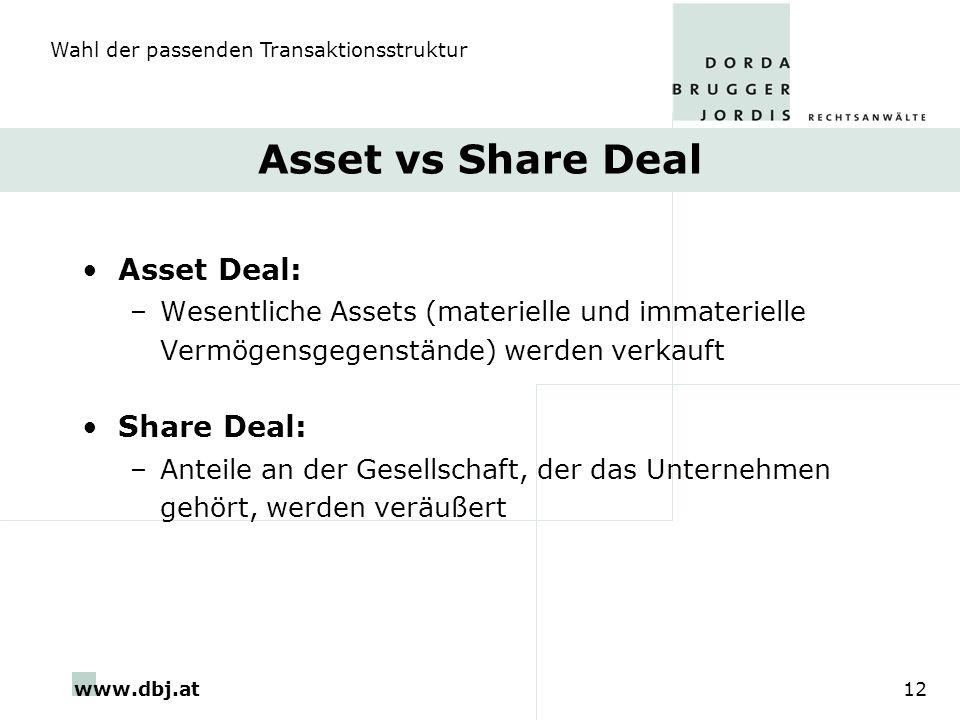 Asset vs Share Deal Asset Deal: Share Deal: