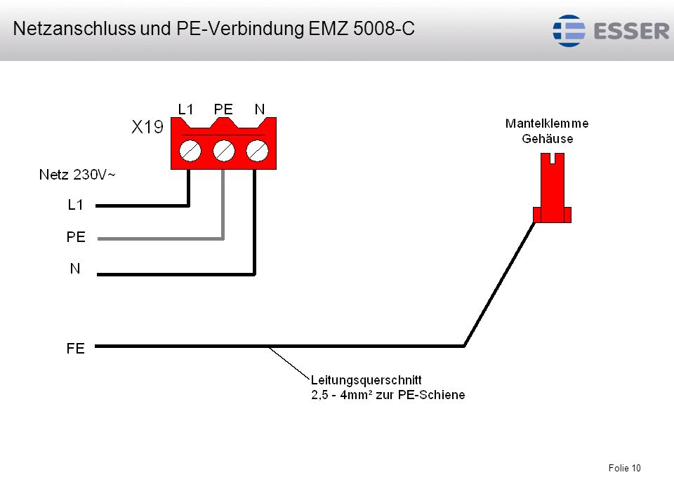 Netzanschluss und PE-Verbindung EMZ 5008-C