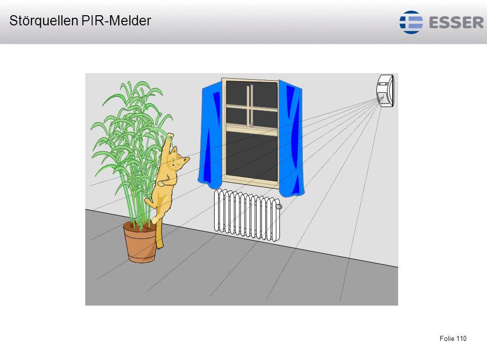 Störquellen PIR-Melder