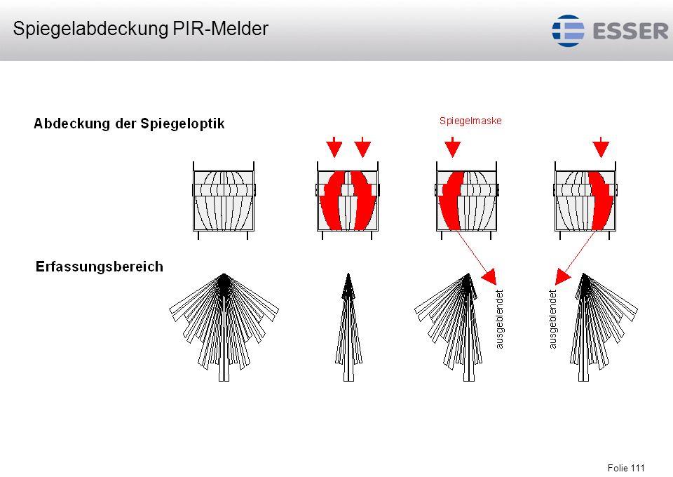 Spiegelabdeckung PIR-Melder