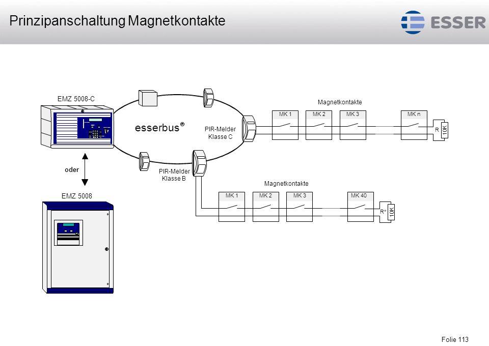 Prinzipanschaltung Magnetkontakte