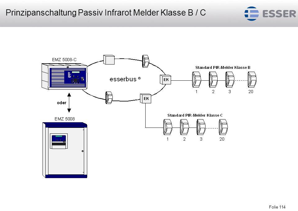 Prinzipanschaltung Passiv Infrarot Melder Klasse B / C